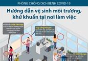 Phòng COVID-19: Hướng dẫn vệ sinh môi trường, khử khuẩn tại nơi làm việc