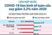 Dịch COVID-19 làm kinh tế toàn cầu suy giảm 3,2% năm 2020