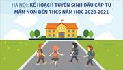 Hà Nội lên kế hoạch tuyển sinh đầu cấp từ mầm non đến THCS năm học 2020-2021