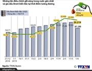Giá xăng giảm mạnh hơn 1.000 đồng mỗi lít