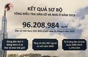 Dân số Việt Nam vượt 96 triệu người, xếp thứ 15 thế giới
