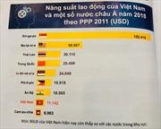 Năng suất lao động của Việt Nam vẫn 'ì ạch' tốp cuối