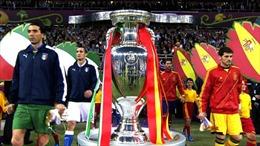 Euro 2020 tại 13 quốc gia