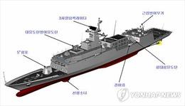 Hàn Quốc nhận tàu khu trục thứ hai sản xuất trong nước