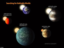 """Điểm mặt """"anh em"""" của Trái Đất ngoài Hệ Mặt trời"""