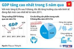 GDP Việt Nam tăng cao nhất trong 5 năm qua