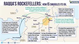 Israel bao tiêu phần lớn dầu lậu của IS-Kỳ cuối
