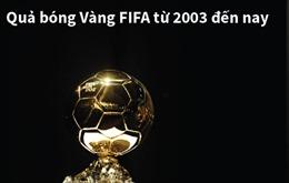 Quả bóng Vàng FIFA từ năm 2003 đến nay