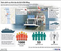Toàn cảnh vụ chìm tàu du lịch trên sông Hàn