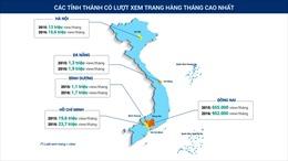 Hà Nội và TPHCM dẫn đầu lượng người tìm thông tin bất động sản