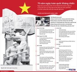 70 năm ngày toàn quốc kháng chiến