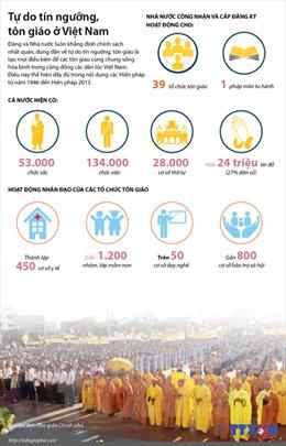 Tự do tín ngưỡng, tôn giáo ở Việt Nam