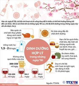 Dinh dưỡng hợp lý trong những ngày Tết