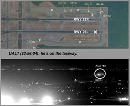 Hình ảnh mới nhất về cú hạ cánh suýt thành 'thảm họa thế kỷ' của máy bay Canada