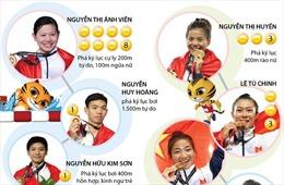 Những gương mặt 'vàng' của thể thao Việt Nam tại SEA Games 29