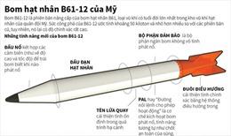 Bom hạt nhân B61-12 của Mỹ