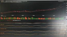 VN-Index vượt mốc 940 điểm, gần 130 mã tăng giá