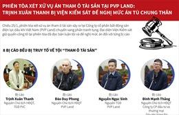 Vụ án tham ô tại PVP Land: Trịnh Xuân Thanh bị đề nghị mức án tù chung thân
