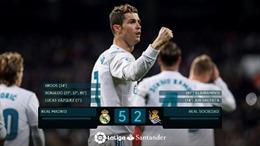 Xem hat-trick hoàn hảo của Ronaldo giúp Real vùi dập Sociedad