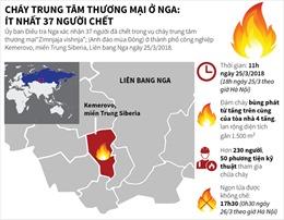 Cháy trung tâm thương mại ở Nga, ít nhất 37 người chết