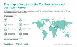 ZooPark: phần mềm gián điệp nhắm vào tổ chức chính trị Trung Đông