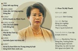 Ban Bí thư kỷ luật đồng chí Phan Thị Mỹ Thanh