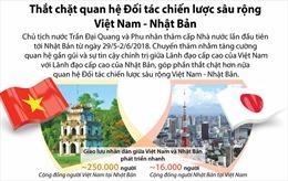 Thắt chặt quan hệ Đối tác chiến lược sâu rộng Việt Nam - Nhật Bản
