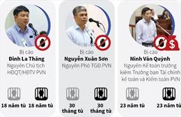 Vụ án PVN góp vốn 800 tỷ đồng vào OceanBank: Y án 18 năm tù đối với Đinh La Thăng