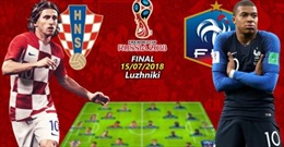 Chung kết World Cup: PHÁP – CROATIA: Ai gài bẫy ai?