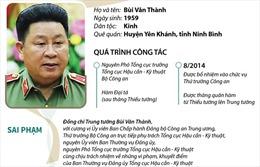 Trung tướng Bùi Văn Thành bị cách chức tất cả các chức vụ trong Đảng