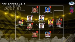 Đội hình tiêu biểu AFF Suzuki Cup 2018 do fan bình chọn: Việt Nam áp đảo với 8/11 vị trí