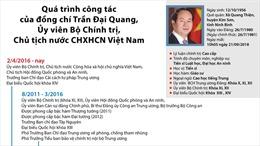 Quá trình công tác của đồng chí Trần Đại Quang, Ủy viên Bộ Chính trị, Chủ tịch nước CHXHCN Việt Nam