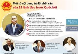 Những nội dung trả lời chất vấn nổi bật của 25 lãnh đạo trước Quốc hội