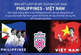 Philippines - Việt Nam: Sẵn sàng cho trận bán kết lượt đi