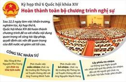 Kỳ họp thứ 6 Quốc hội khóa XIV hoàn thành toàn bộ chương trình nghị sự