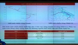 Bàn giao hai bản đồ ngập lụt phục vụ công tác phòng chống thiên tai
