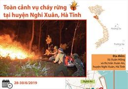 Toàn cảnh vụ cháy rừng tại Nghi Xuân, Hà Tĩnh