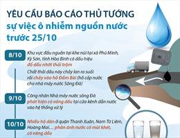 Yêu cầu báo cáo Thủ tướng sự việc ô nhiễm trước 25/10