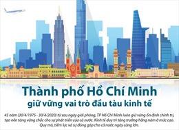 Thành phố Hồ Chí Minh giữ vững vai trò đầu tàu kinh tế