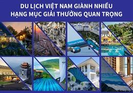 Du lịch Việt Nam giành nhiều hạng mục giải thưởng quan trọng