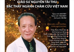 Giáo sư Nguyễn Tài Thu: Bậc thầy ngành châm cứu Việt Nam