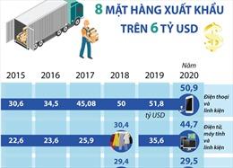 8 mặt hàng xuất khẩu trên 6 tỷ USD