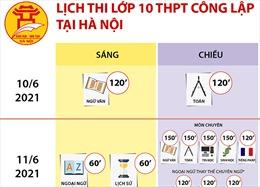 Lịch thi lớp 10 THPT công lập tại Hà Nội