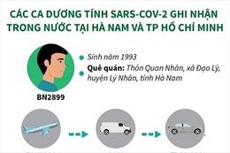 Các ca dương tính SARS-COV-2 ghi nhận trong nước tại Hà Nam và TP Hồ Chí Minh