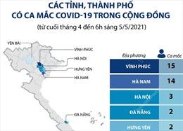 Các tỉnh, thành phố có ca mắc COVID-19 trong cộng đồng