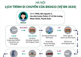 Lịch trình di chuyển của BN3633