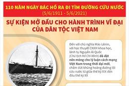 110 năm Ngày Bác Hồ ra đi tìm đường cứu nước: Sự kiện mở đầu cho hành trình vĩ đại của dân tộc Việt Nam