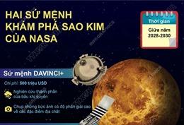 Hai sứ mệnh khám phá sao Kim của NASA
