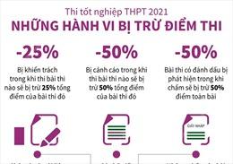 Thi tốt nghiệp THPT 2021: Những hành vi bị trừ điểm thi