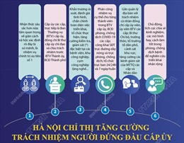 Hà Nội: Tăng cường trách nhiệm người đứng đầu cấp ủy, kêu gọi nhân dân thực hiện nghiêm giãn cách xã hội